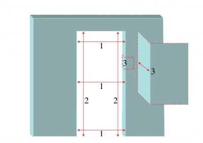 Как да вземем размери на обекта и да поръчаме правилната врата?